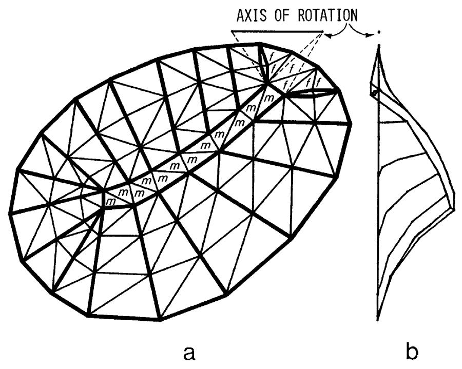 Modelling Of The Eardrum